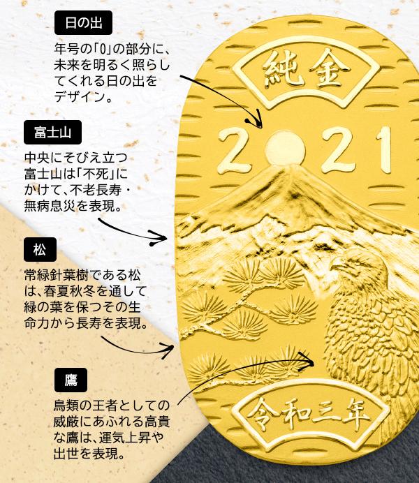 日の出 年号の「0」の部分に、未来を明るく照らしてくれる日の出をデザイン。 富士山 中央にそびえ立つ富士山は「不死」にかけて、不老長寿・無病息災を表現。 松 常緑針葉樹である松は、春夏秋冬を通して緑の葉を保つその生命力から長寿を表現。 鷹 鳥類の王者としての威厳にあふれる高貴な鷹は、運気上昇や出世を表現。
